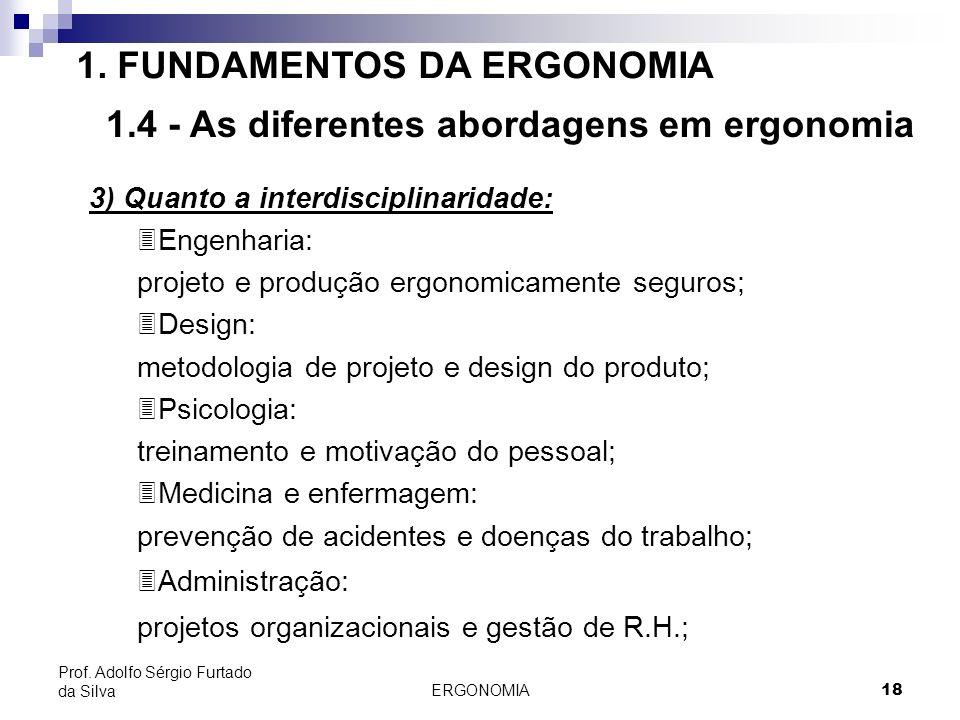 ERGONOMIA 18 Prof. Adolfo Sérgio Furtado da Silva 1. FUNDAMENTOS DA ERGONOMIA 1.4 - As diferentes abordagens em ergonomia 3) Quanto a interdisciplinar