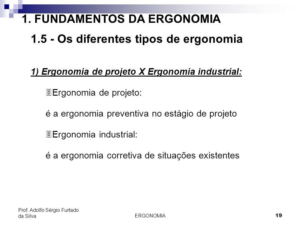 ERGONOMIA 19 Prof. Adolfo Sérgio Furtado da Silva 1. FUNDAMENTOS DA ERGONOMIA 1.5 - Os diferentes tipos de ergonomia 1) Ergonomia de projeto X Ergonom