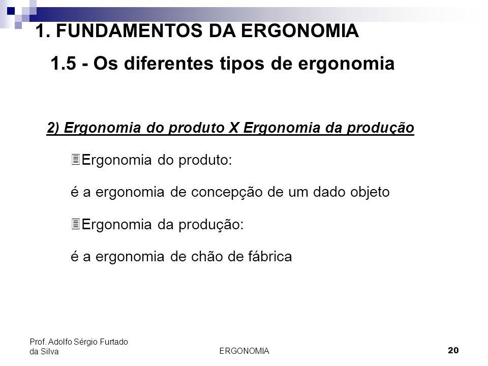 ERGONOMIA 20 Prof. Adolfo Sérgio Furtado da Silva 1. FUNDAMENTOS DA ERGONOMIA 1.5 - Os diferentes tipos de ergonomia 2) Ergonomia do produto X Ergonom