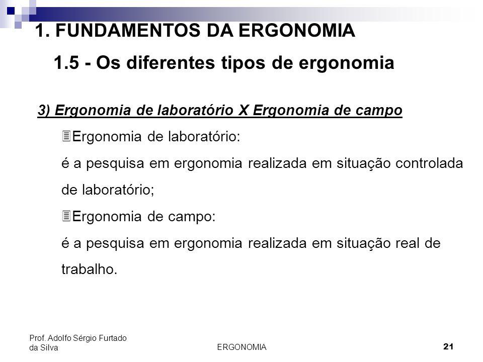 ERGONOMIA 21 Prof. Adolfo Sérgio Furtado da Silva 1. FUNDAMENTOS DA ERGONOMIA 1.5 - Os diferentes tipos de ergonomia 3) Ergonomia de laboratório X Erg