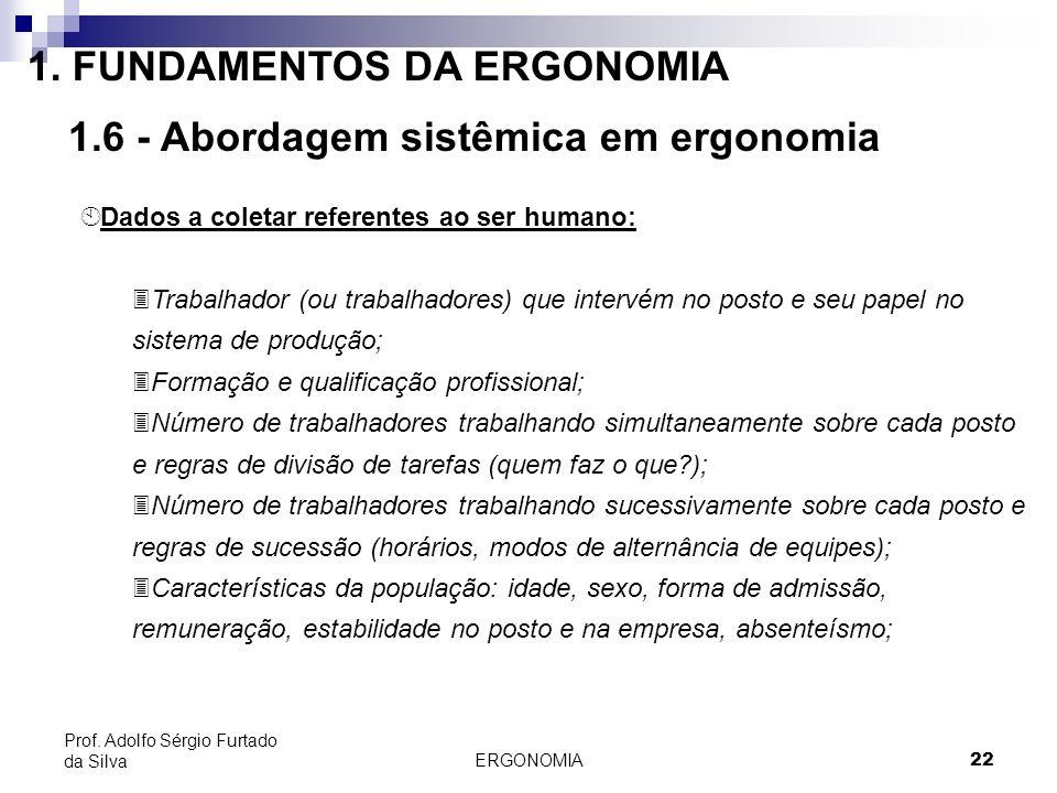 ERGONOMIA 22 Prof. Adolfo Sérgio Furtado da Silva À Dados a coletar referentes ao ser humano: 3Trabalhador (ou trabalhadores) que intervém no posto e