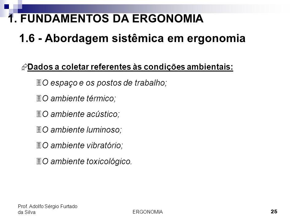 ERGONOMIA 25 Prof. Adolfo Sérgio Furtado da Silva Æ Dados a coletar referentes às condições ambientais: 3O espaço e os postos de trabalho; 3O ambiente