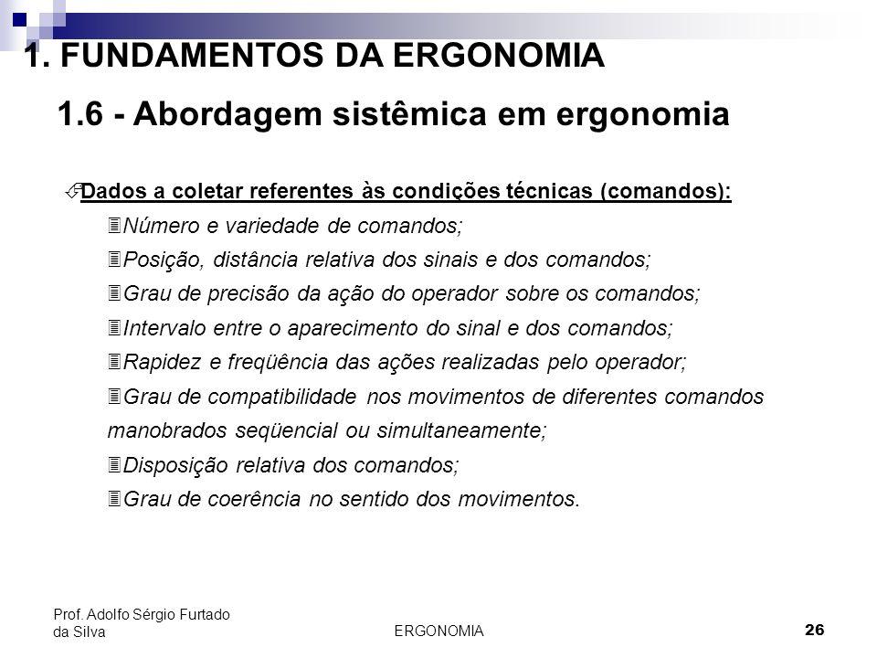 ERGONOMIA 26 Prof. Adolfo Sérgio Furtado da Silva É Dados a coletar referentes às condições técnicas (comandos): 3Número e variedade de comandos; 3Pos