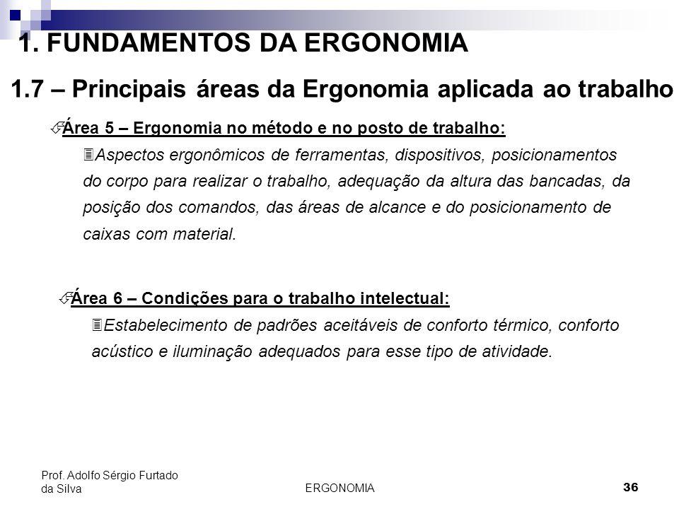 ERGONOMIA 36 Prof. Adolfo Sérgio Furtado da Silva É Área 5 – Ergonomia no método e no posto de trabalho: 3Aspectos ergonômicos de ferramentas, disposi