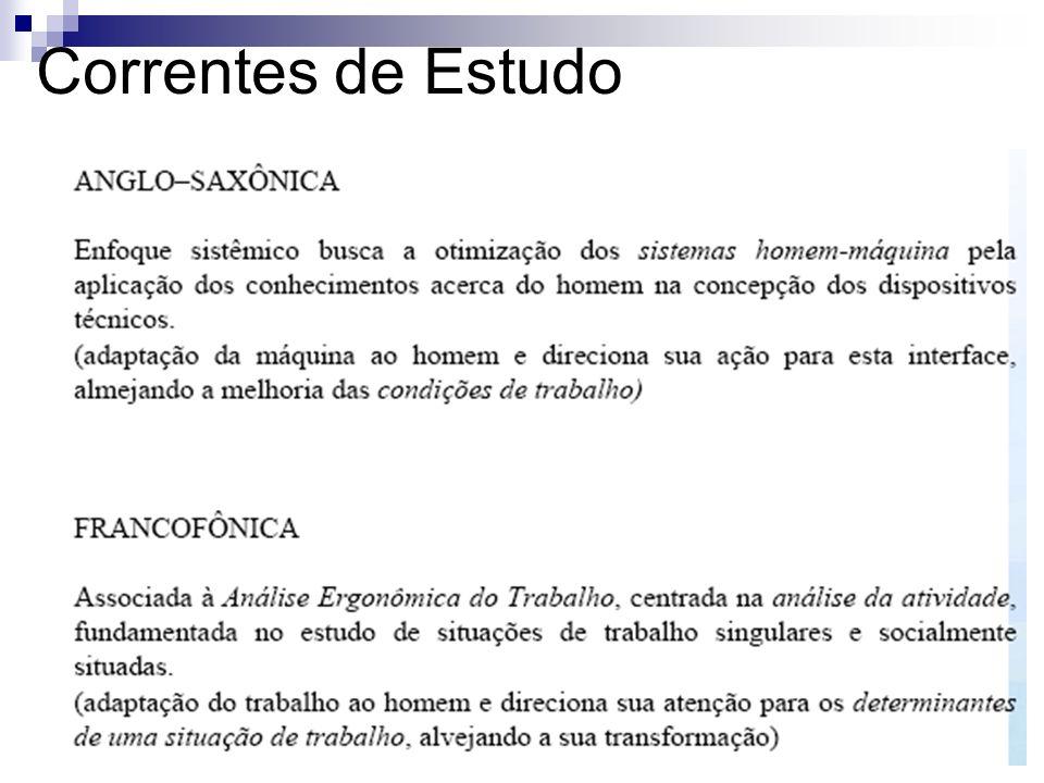 ERGONOMIA 9 Prof. Adolfo Sérgio Furtado da Silva Correntes de Estudo