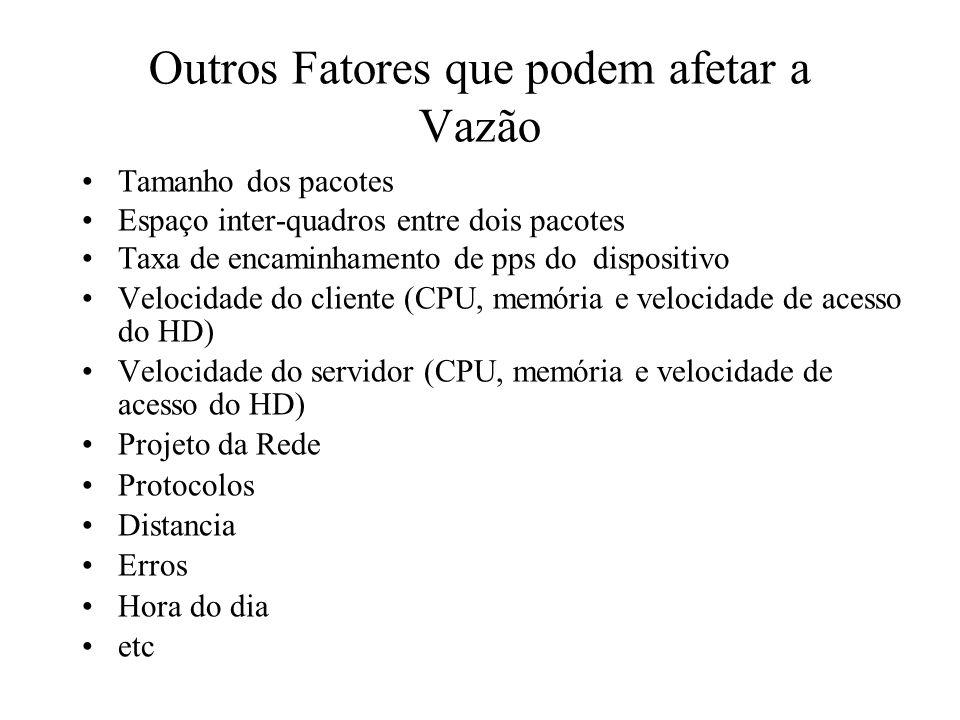 Outros Fatores que podem afetar a Vazão Tamanho dos pacotes Espaço inter-quadros entre dois pacotes Taxa de encaminhamento de pps do dispositivo Veloc