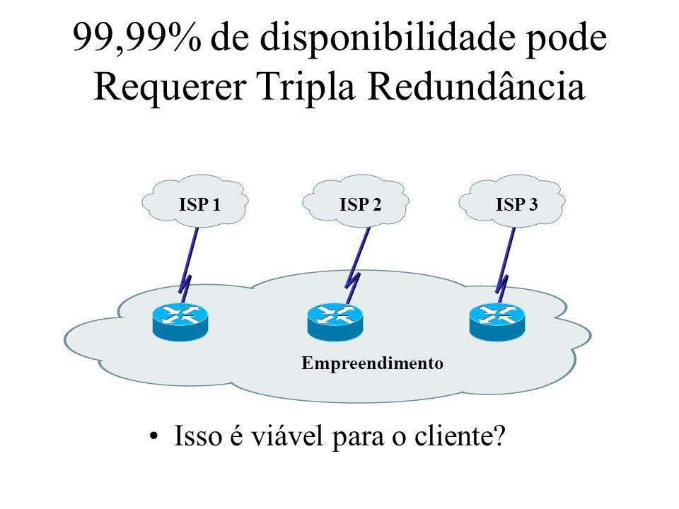 99,99% de disponibilidade pode Requerer Tripla Redundância Empreendimento ISP 1ISP 2ISP 3 Isso é viável para o cliente?