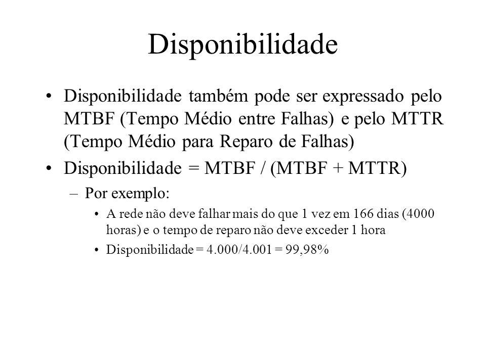Disponibilidade Disponibilidade também pode ser expressado pelo MTBF (Tempo Médio entre Falhas) e pelo MTTR (Tempo Médio para Reparo de Falhas) Dispon