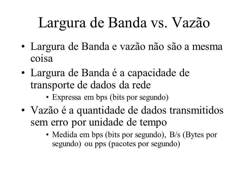 Largura de Banda vs. Vazão Largura de Banda e vazão não são a mesma coisa Largura de Banda é a capacidade de transporte de dados da rede Expressa em b