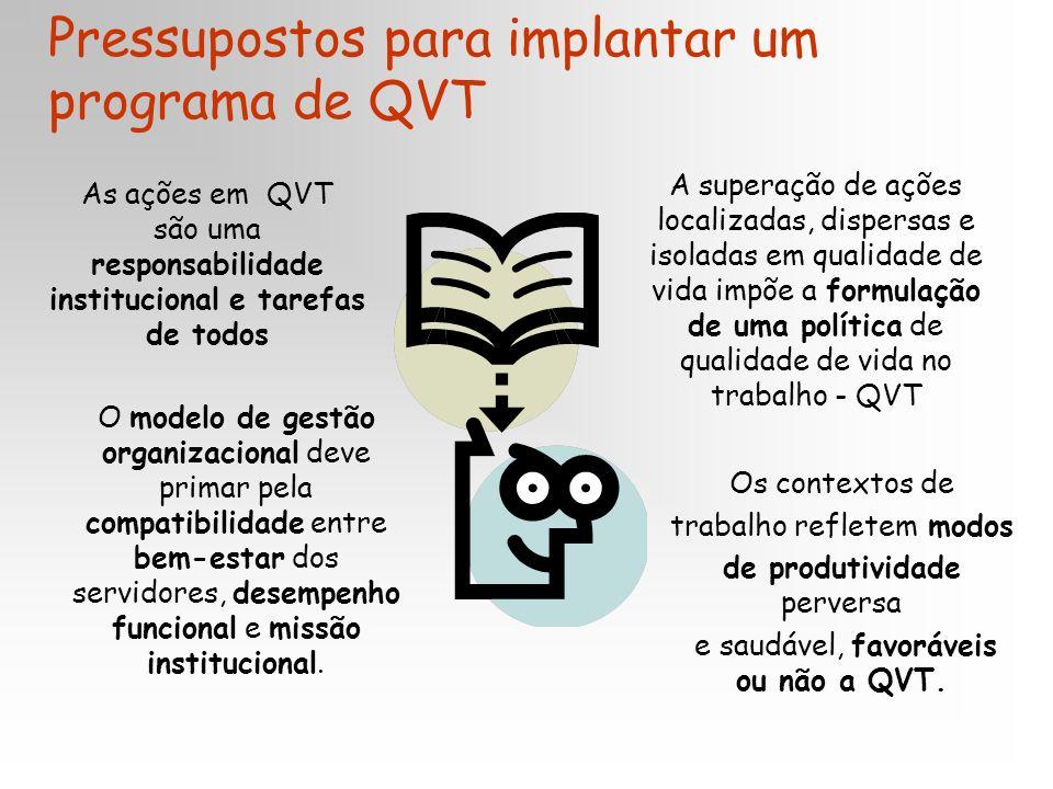 Pressupostos para implantar um programa de QVT A superação de ações localizadas, dispersas e isoladas em qualidade de vida impõe a formulação de uma p