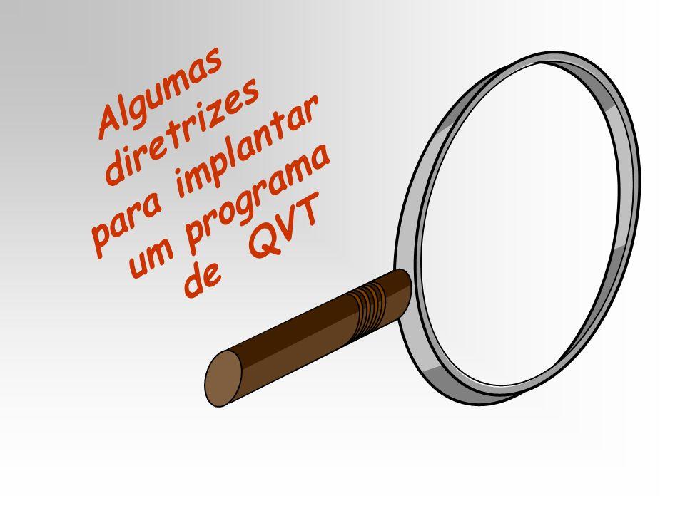 Algumas diretrizes para implantar um programa de QVT