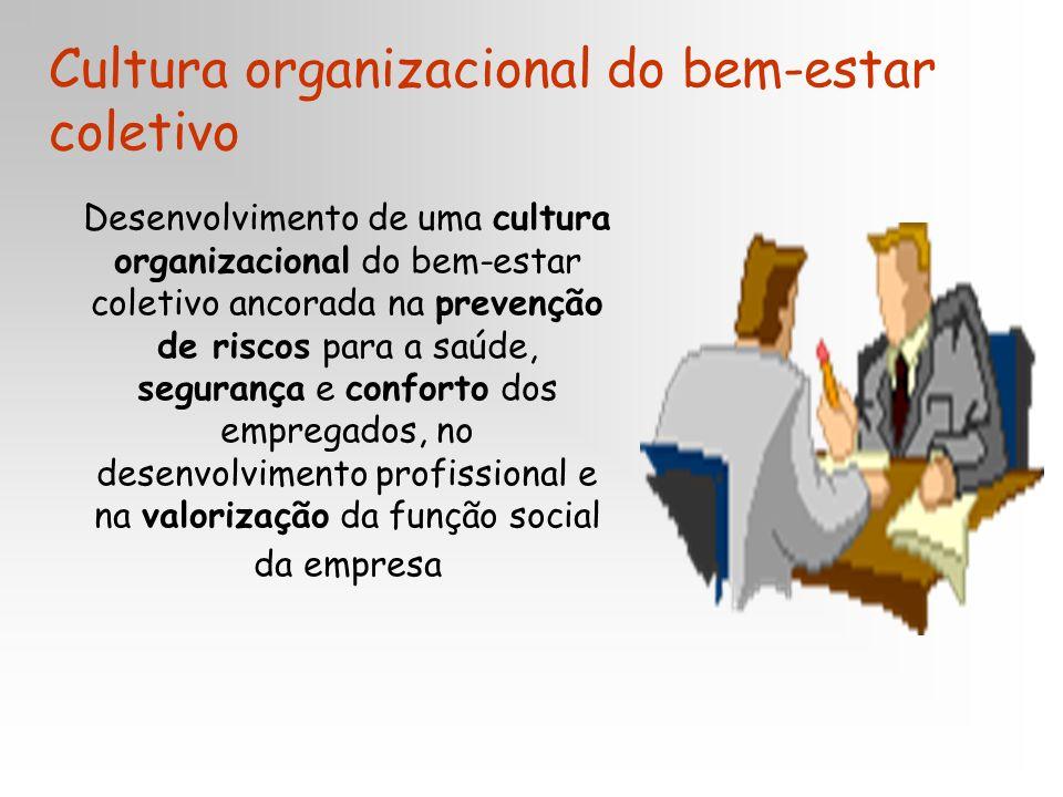 Cultura organizacional do bem-estar coletivo Desenvolvimento de uma cultura organizacional do bem-estar coletivo ancorada na prevenção de riscos para a saúde, segurança e conforto dos empregados, no desenvolvimento profissional e na valorização da função social da empresa