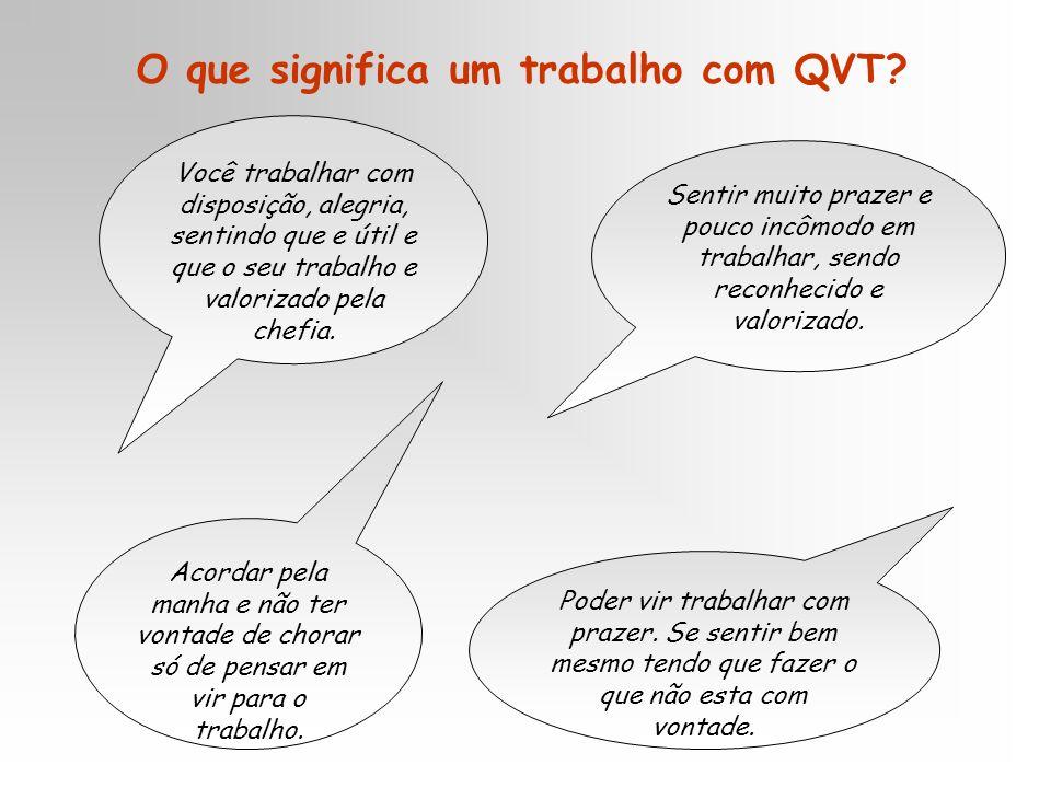 O que significa um trabalho com QVT? Você trabalhar com disposição, alegria, sentindo que e útil e que o seu trabalho e valorizado pela chefia. Acorda
