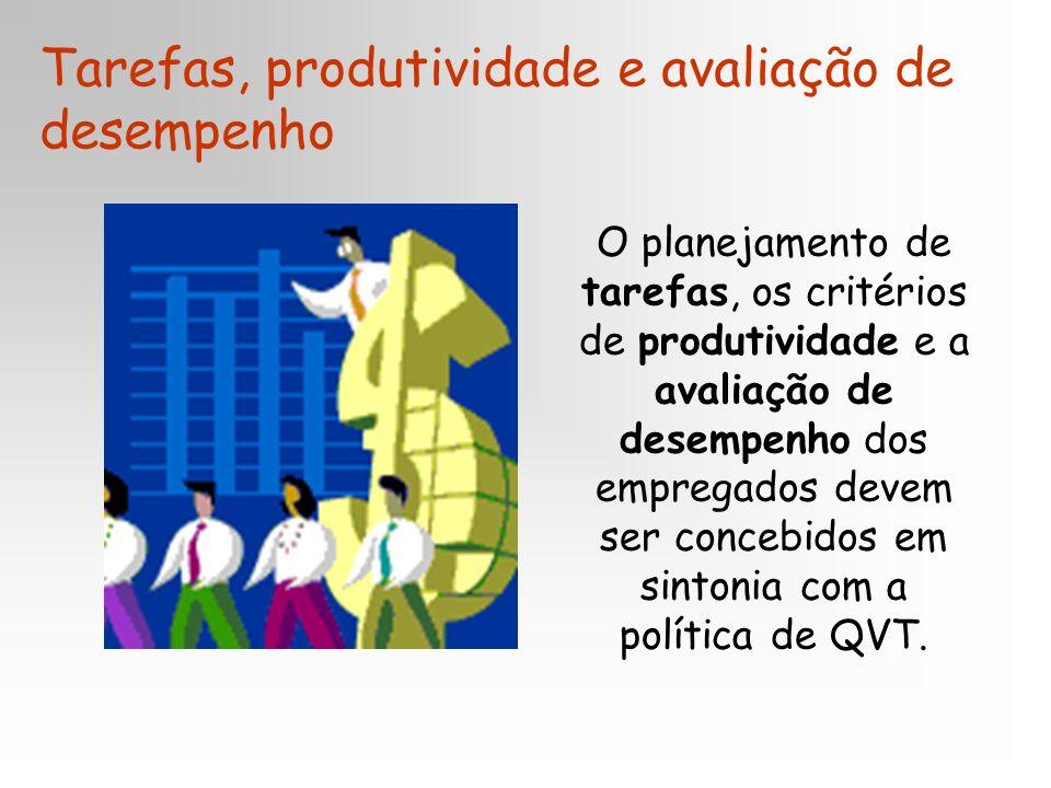 O planejamento de tarefas, os critérios de produtividade e a avaliação de desempenho dos empregados devem ser concebidos em sintonia com a política de