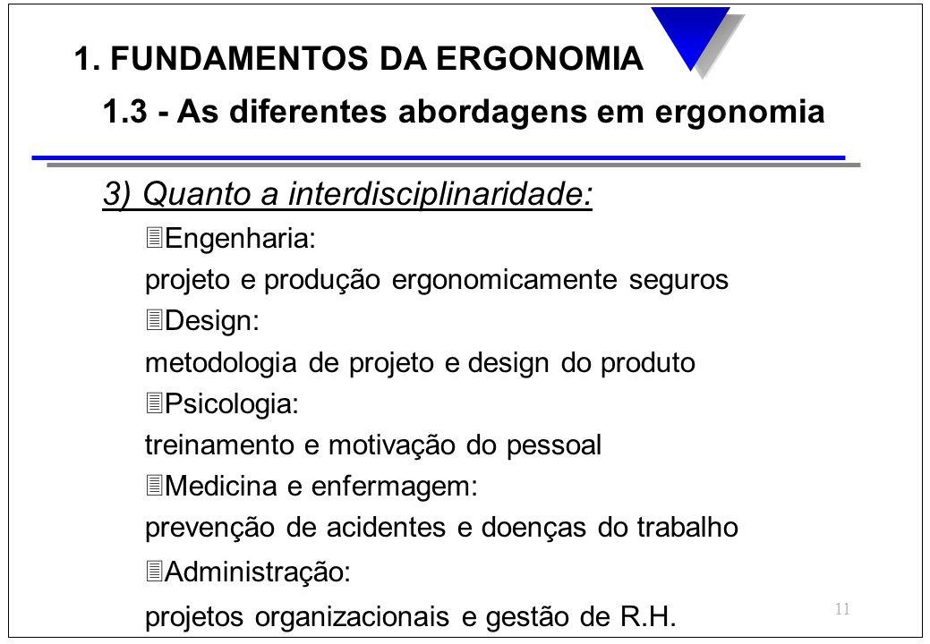 11 1. FUNDAMENTOS DA ERGONOMIA 1.3 - As diferentes abordagens em ergonomia 3) Quanto a interdisciplinaridade: 3Engenharia: projeto e produção ergonomi