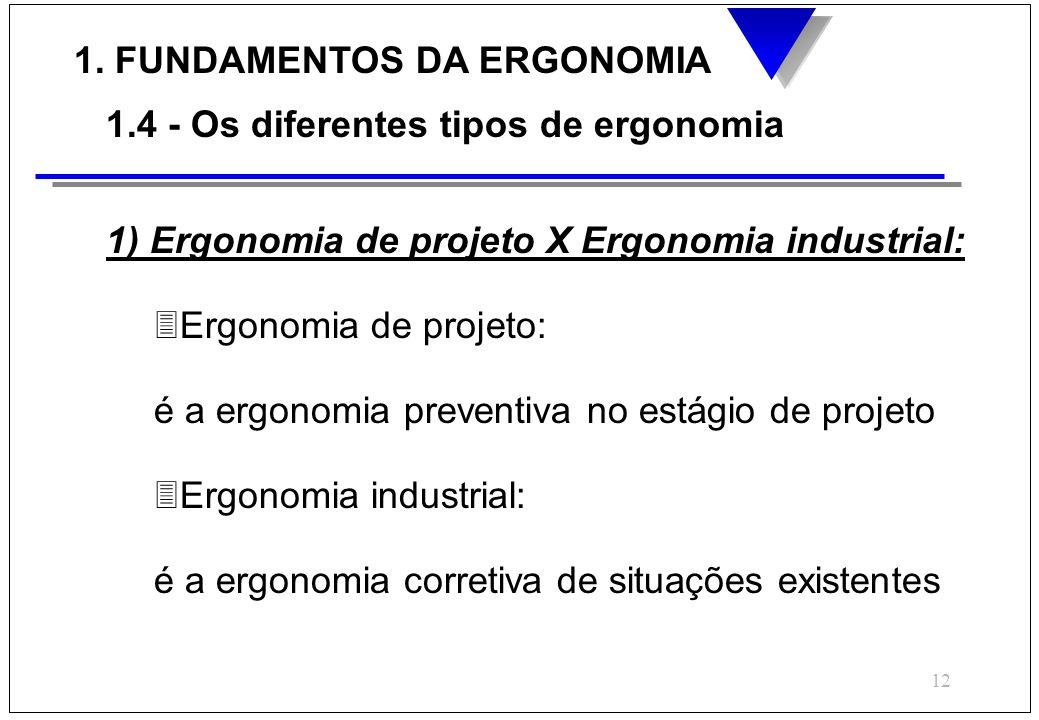 12 1. FUNDAMENTOS DA ERGONOMIA 1.4 - Os diferentes tipos de ergonomia 1) Ergonomia de projeto X Ergonomia industrial: 3Ergonomia de projeto: é a ergon