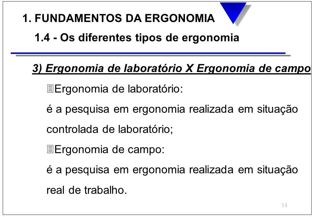 14 1. FUNDAMENTOS DA ERGONOMIA 1.4 - Os diferentes tipos de ergonomia 3) Ergonomia de laboratório X Ergonomia de campo 3Ergonomia de laboratório: é a