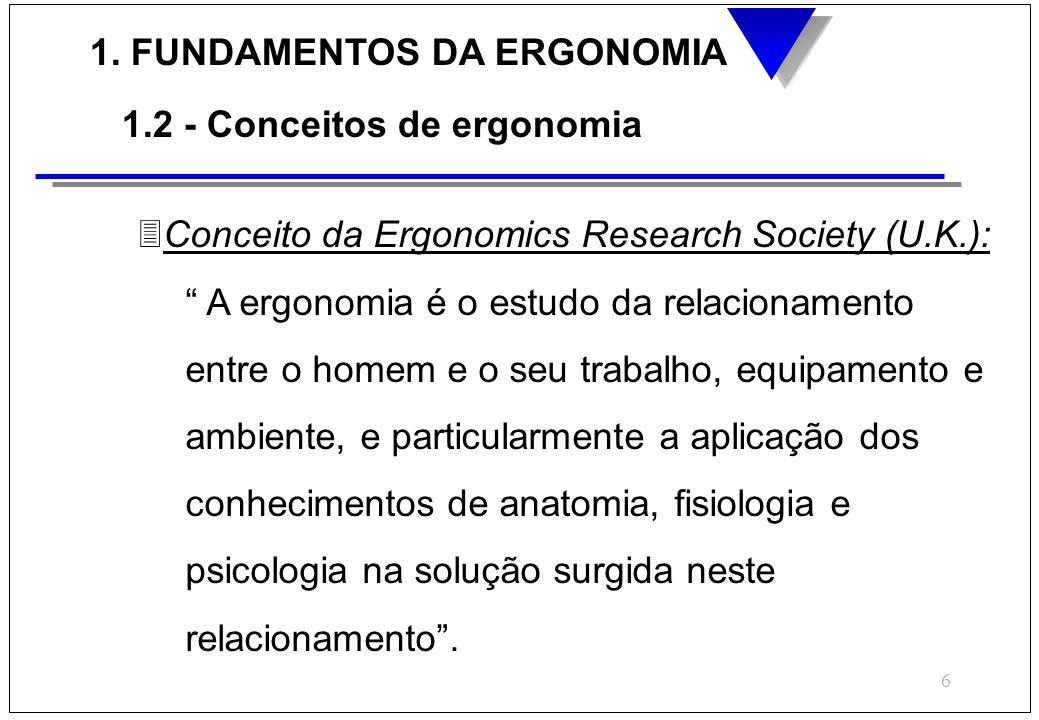 6 1. FUNDAMENTOS DA ERGONOMIA 1.2 - Conceitos de ergonomia 3Conceito da Ergonomics Research Society (U.K.): A ergonomia é o estudo da relacionamento e