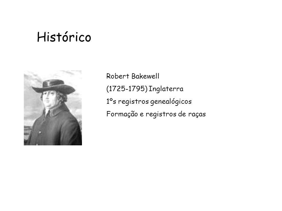 Robert Bakewell (1725-1795) Inglaterra 1ºs registros genealógicos Formação e registros de raças