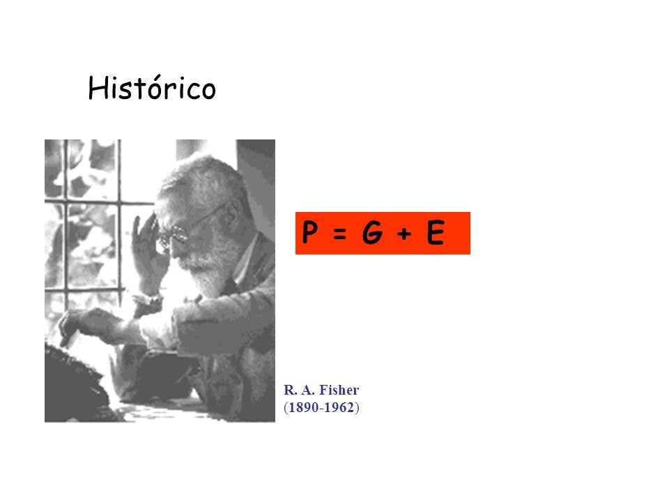R. A. Fisher (1890-1962) Histórico P = G + E