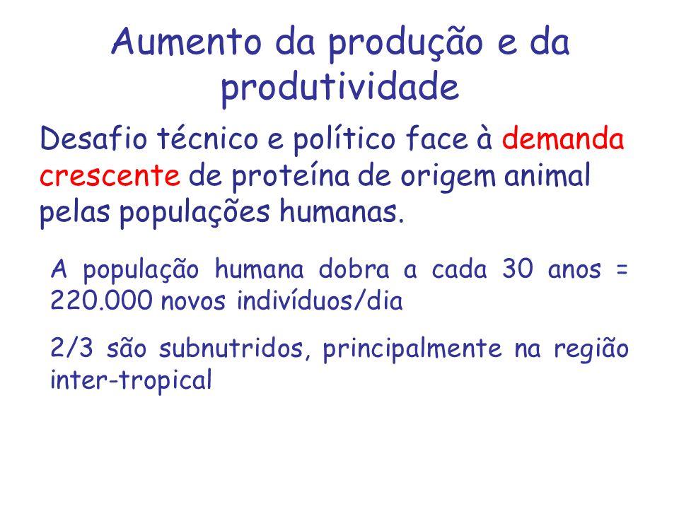 Aumento da produção e da produtividade Desafio técnico e político face à demanda crescente de proteína de origem animal pelas populações humanas. A po