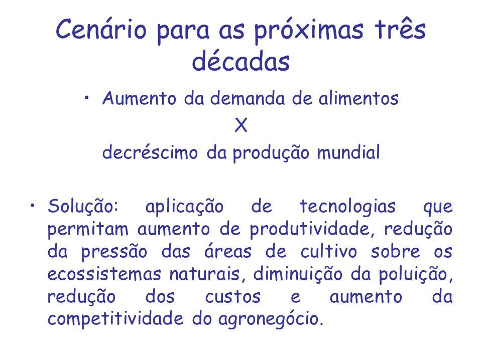 OBSERVAÇÃO VISUAL INFORMAÇÃO DO PEDIGREE INFORMAÇÃO DE DESEMPENHO MEDIDAS TRADICIONAIS : CRESCIMENTO, FERTILIDADE, PRODUÇÃO DE LEITE