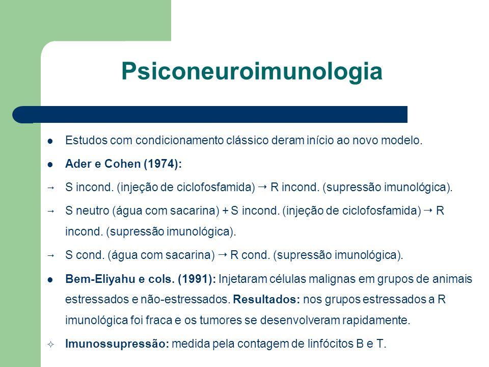 Psiconeuroimunologia Estudos com condicionamento clássico deram início ao novo modelo. Ader e Cohen (1974): S incond. (injeção de ciclofosfamida) R in