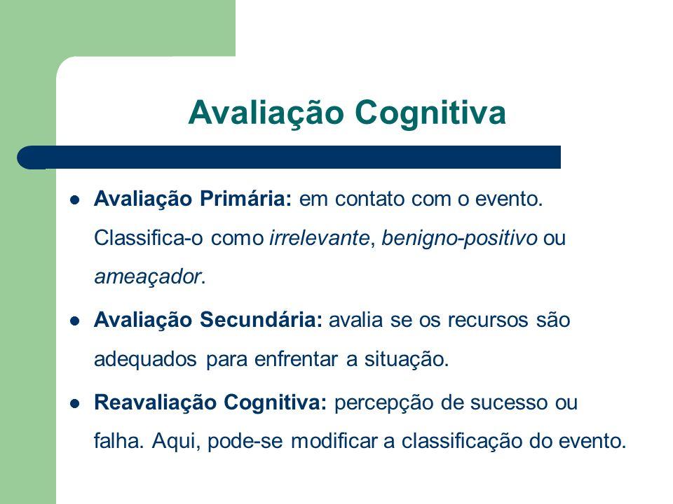 Avaliação Cognitiva Avaliação Primária: em contato com o evento. Classifica-o como irrelevante, benigno-positivo ou ameaçador. Avaliação Secundária: a