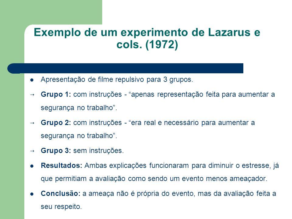 Exemplo de um experimento de Lazarus e cols. (1972) Apresentação de filme repulsivo para 3 grupos. Grupo 1: com instruções - apenas representação feit