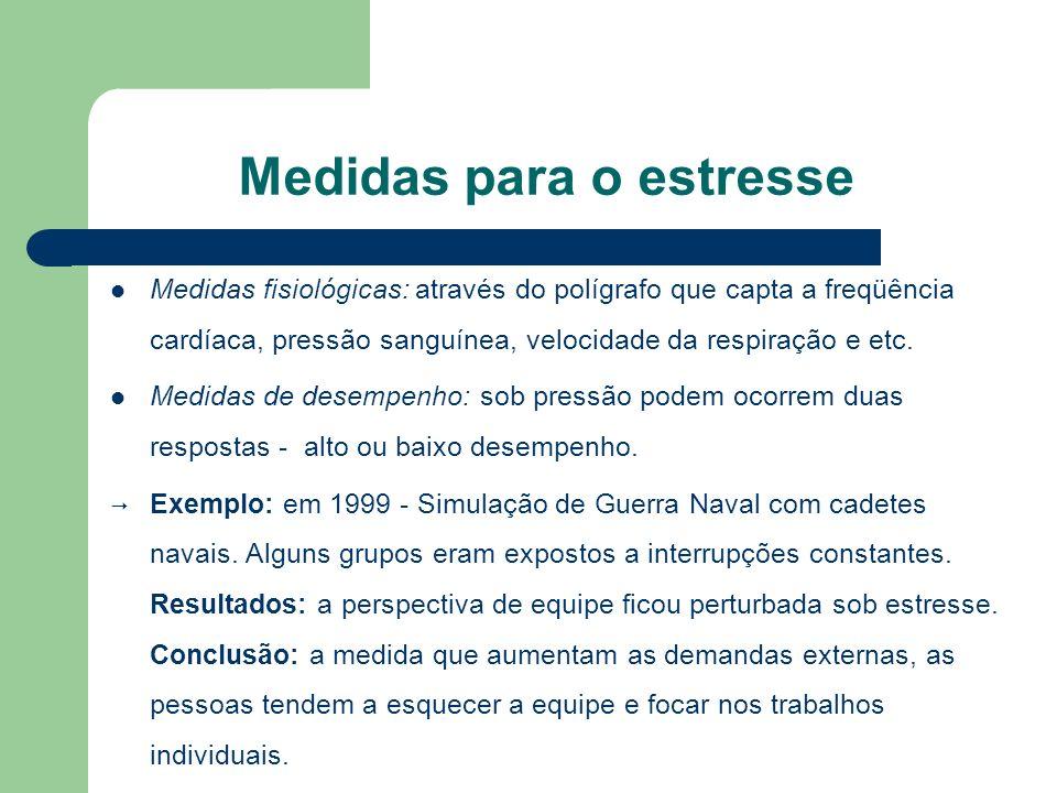 Medidas para o estresse Medidas fisiológicas: através do polígrafo que capta a freqüência cardíaca, pressão sanguínea, velocidade da respiração e etc.