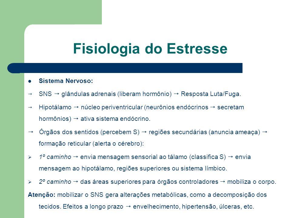 Fisiologia do Estresse Sistema Nervoso: SNS glândulas adrenais (liberam hormônio) Resposta Luta/Fuga. Hipotálamo núcleo periventricular (neurônios end