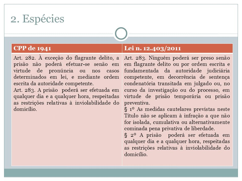 2. Espécies CPP de 1941Lei n. 12.403/2011 Art. 282.