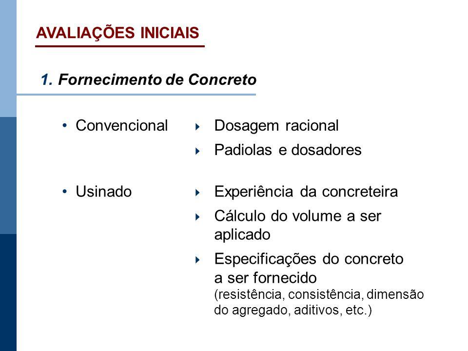 AVALIAÇÕES INICIAIS 1.Fornecimento de Concreto Convencional Dosagem racional Padiolas e dosadores Usinado Experiência da concreteira Cálculo do volume