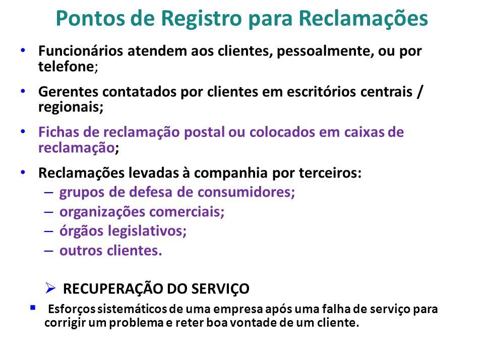 Pontos de Registro para Reclamações Funcionários atendem aos clientes, pessoalmente, ou por telefone; Gerentes contatados por clientes em escritórios