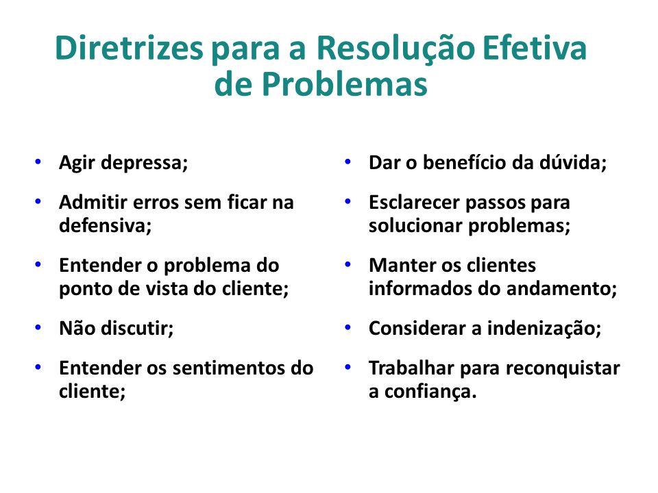 Diretrizes para a Resolução Efetiva de Problemas Agir depressa; Admitir erros sem ficar na defensiva; Entender o problema do ponto de vista do cliente
