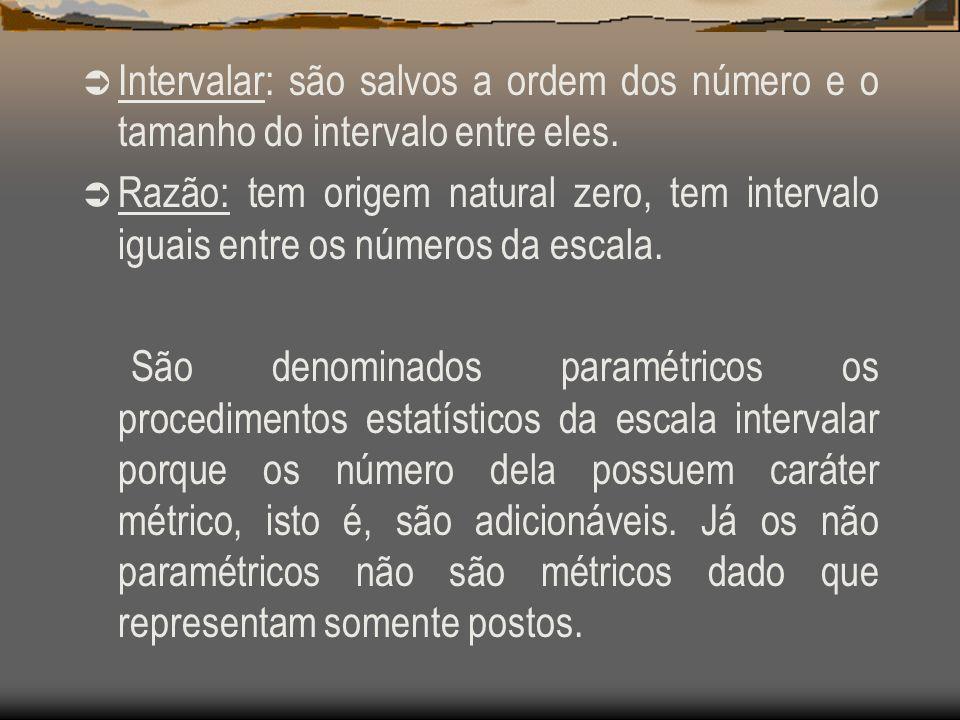 Intervalar: são salvos a ordem dos número e o tamanho do intervalo entre eles. Razão: tem origem natural zero, tem intervalo iguais entre os números d