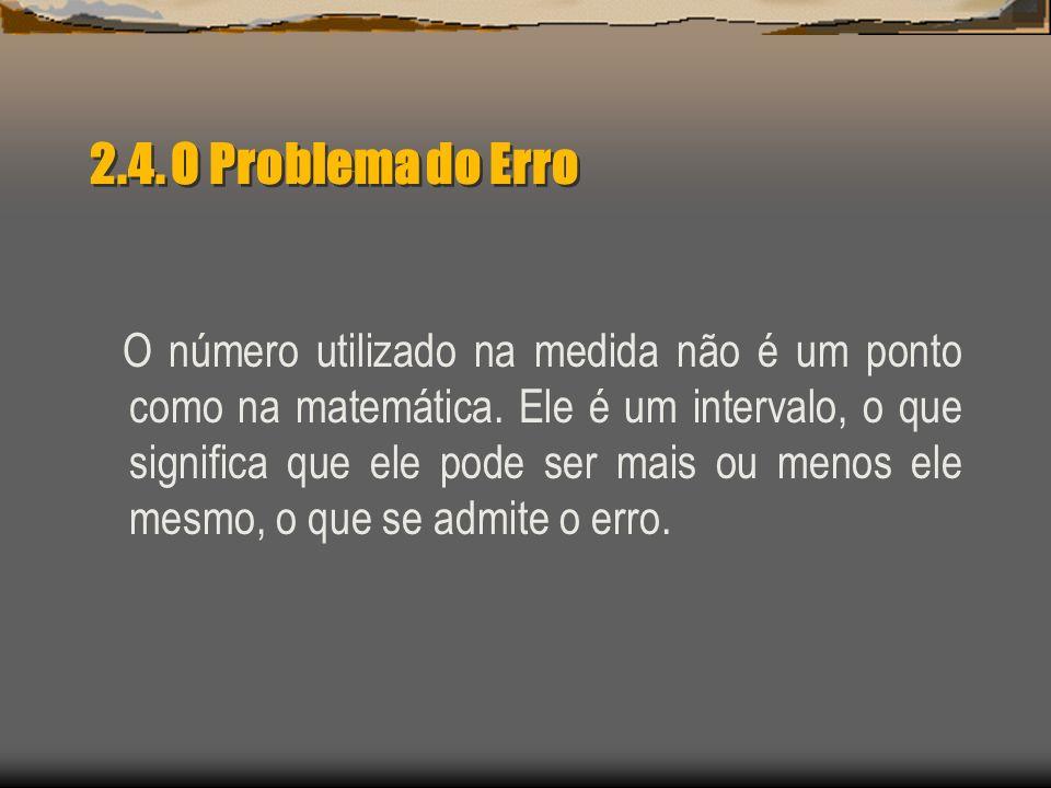 2.4. O Problema do Erro O número utilizado na medida não é um ponto como na matemática. Ele é um intervalo, o que significa que ele pode ser mais ou m
