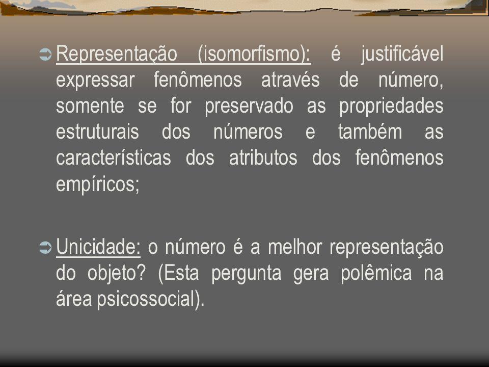 Representação (isomorfismo): é justificável expressar fenômenos através de número, somente se for preservado as propriedades estruturais dos números e