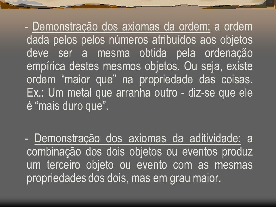 - Demonstração dos axiomas da ordem: a ordem dada pelos pelos números atribuídos aos objetos deve ser a mesma obtida pela ordenação empírica destes me