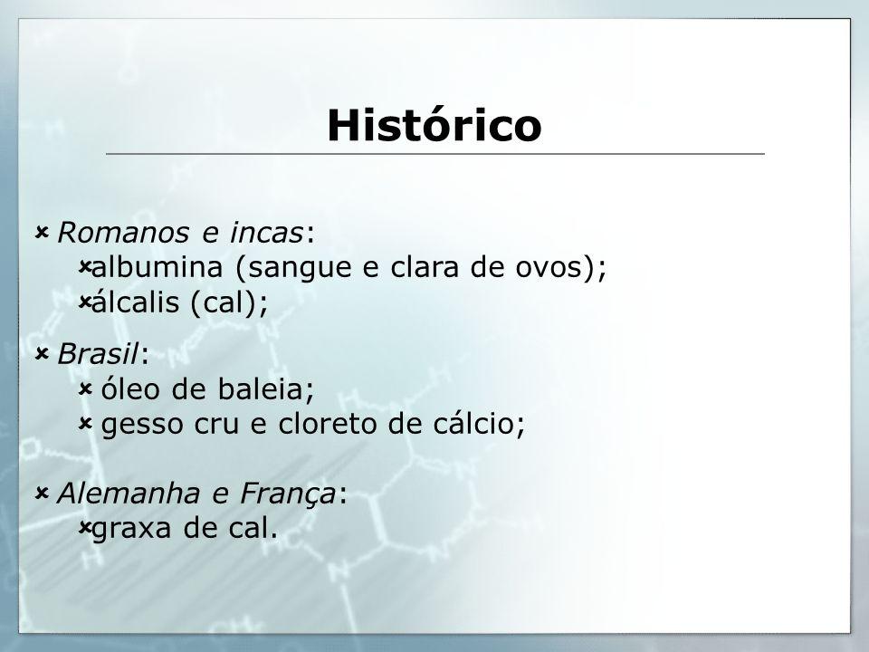 Histórico Romanos e incas: albumina (sangue e clara de ovos); álcalis (cal); Brasil: óleo de baleia; gesso cru e cloreto de cálcio; Alemanha e França: