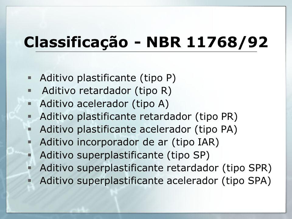 Classificação - NBR 11768/92 Aditivo plastificante (tipo P) Aditivo retardador (tipo R) Aditivo acelerador (tipo A) Aditivo plastificante retardador (