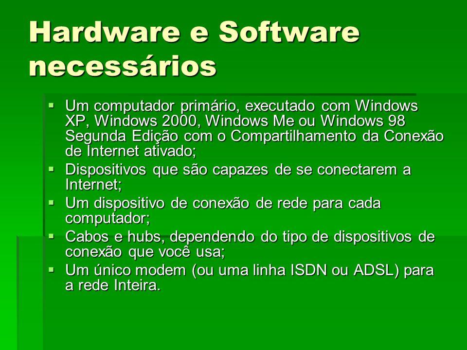 Hardware e Software necessários Um computador primário, executado com Windows XP, Windows 2000, Windows Me ou Windows 98 Segunda Edição com o Comparti