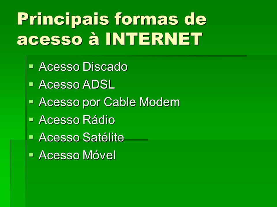 Principais formas de acesso à INTERNET Acesso Discado Acesso Discado Acesso ADSL Acesso ADSL Acesso por Cable Modem Acesso por Cable Modem Acesso Rádi
