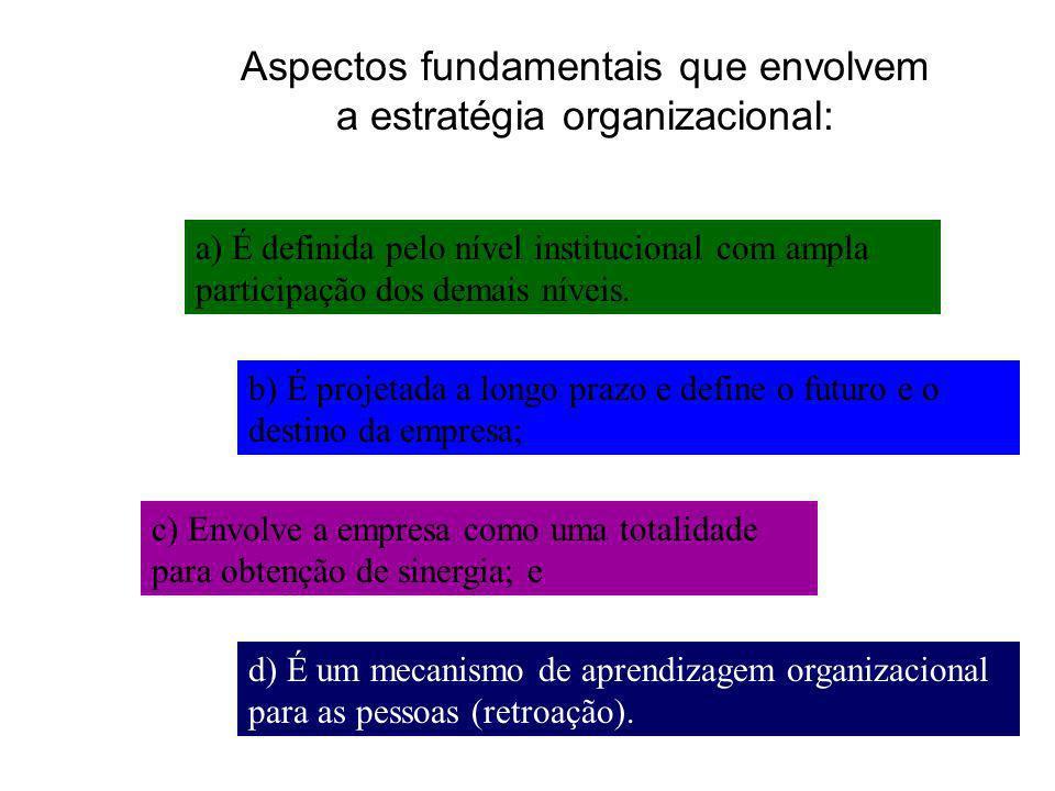 Aspectos fundamentais que envolvem a estratégia organizacional: a) É definida pelo nível institucional com ampla participação dos demais níveis. b) É