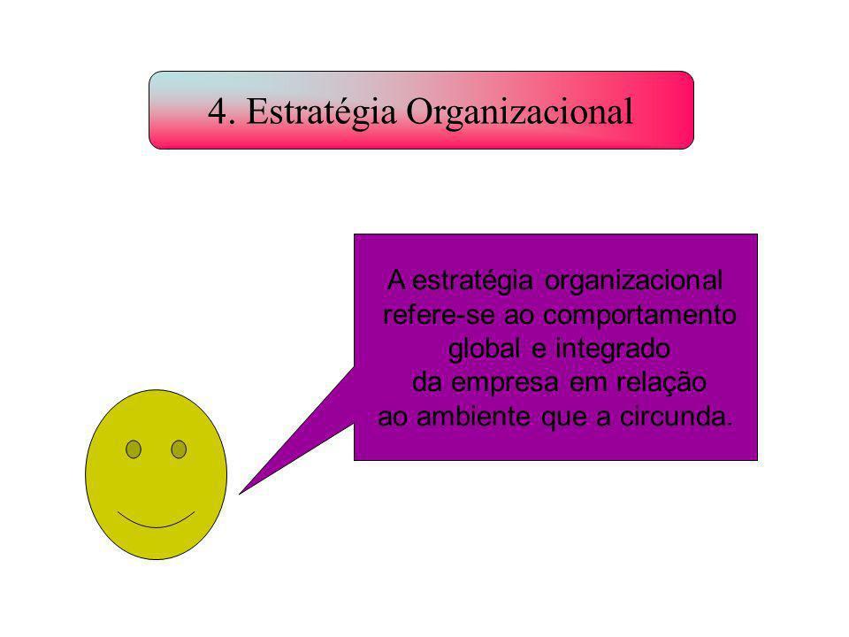 4. Estratégia Organizacional A estratégia organizacional refere-se ao comportamento global e integrado da empresa em relação ao ambiente que a circund