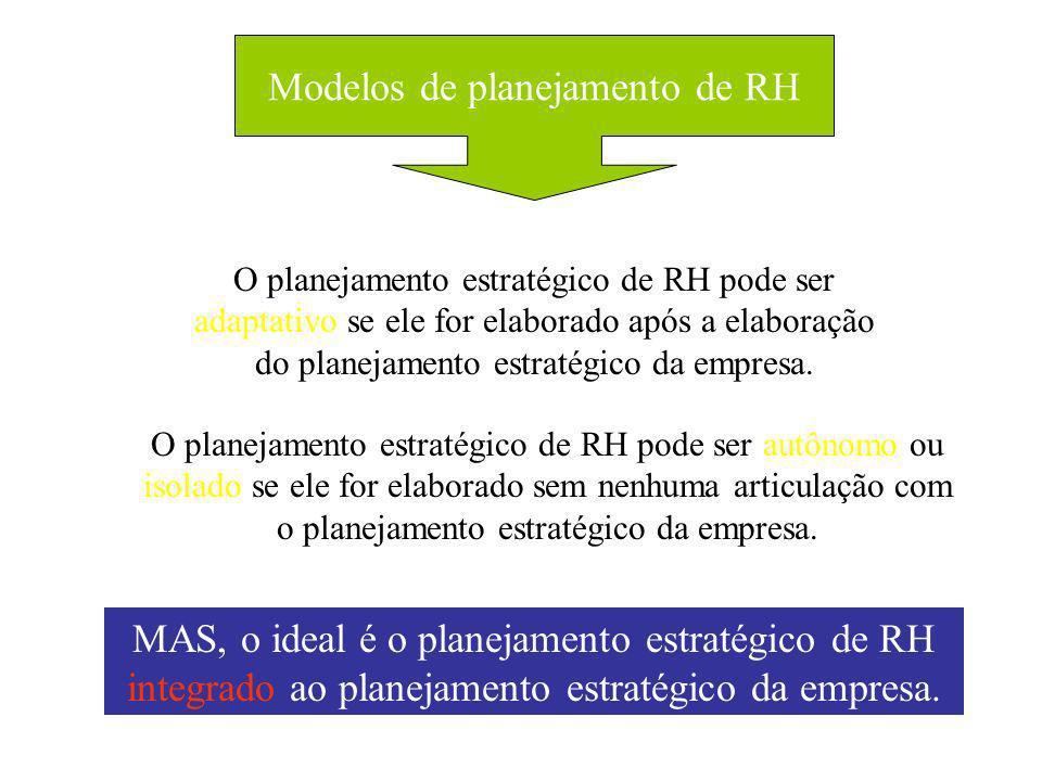 O planejamento estratégico de RH pode ser adaptativo se ele for elaborado após a elaboração do planejamento estratégico da empresa. O planejamento est