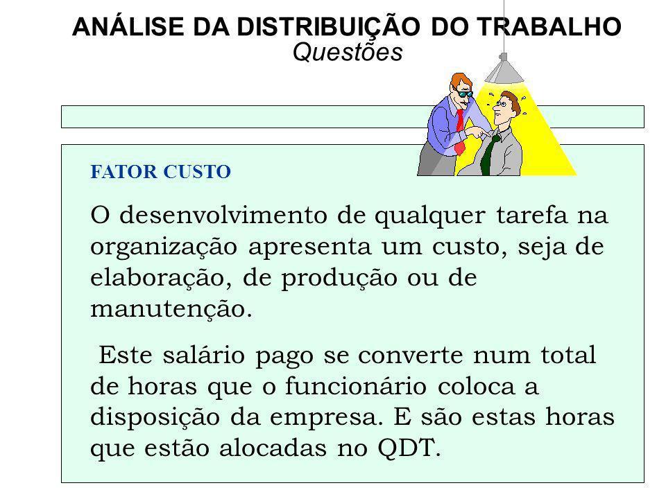 ANÁLISE DA DISTRIBUIÇÃO DO TRABALHO Questões FATOR CUSTO O desenvolvimento de qualquer tarefa na organização apresenta um custo, seja de elaboração, d