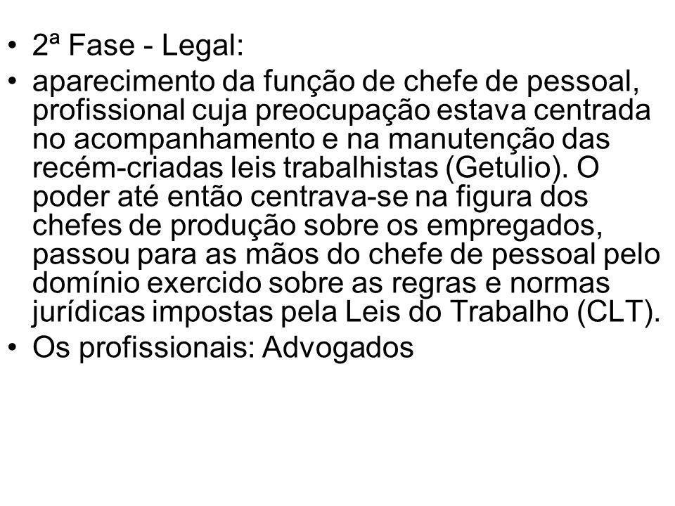 3ª Fase - Tecnicista: foi implantado no Brasil o modelo americano de gestão de pessoas,a qual alavancou a função de RH ao status da gerência.