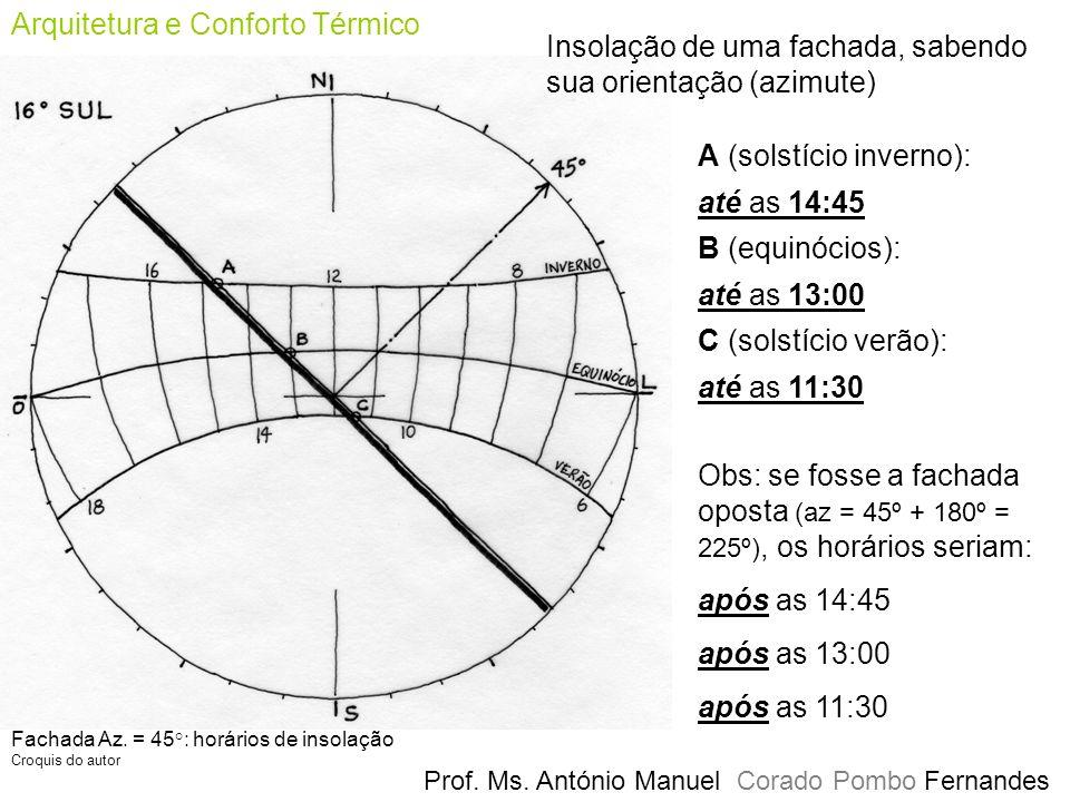 Prof.Ms. António Manuel Corado Pombo Fernandes Arquitetura e Conforto Térmico Fachada Az.