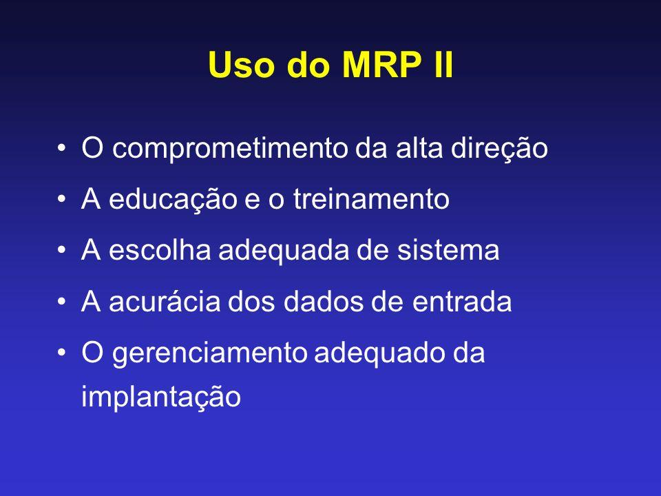 Uso do MRP II O comprometimento da alta direção A educação e o treinamento A escolha adequada de sistema A acurácia dos dados de entrada O gerenciamento adequado da implantação